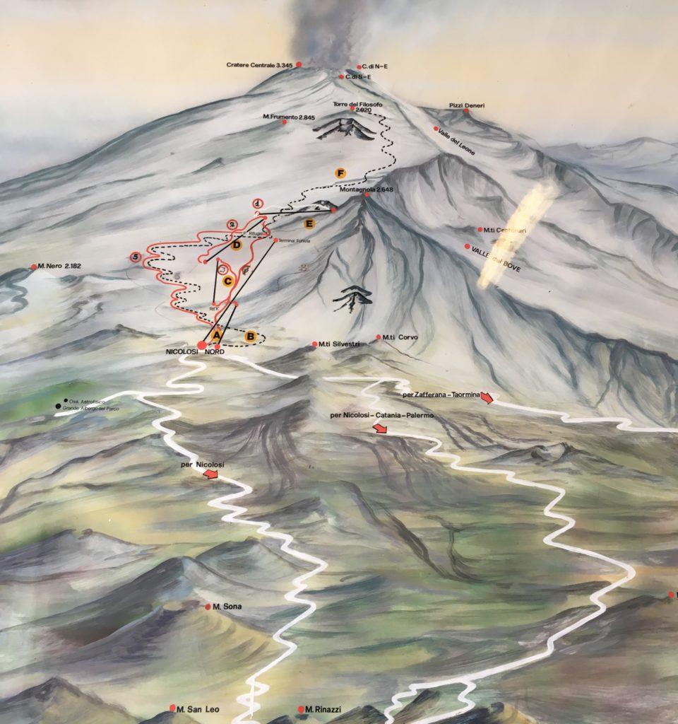 Mapa výstupu na Etnu - dostupná na ceduli u lanovky